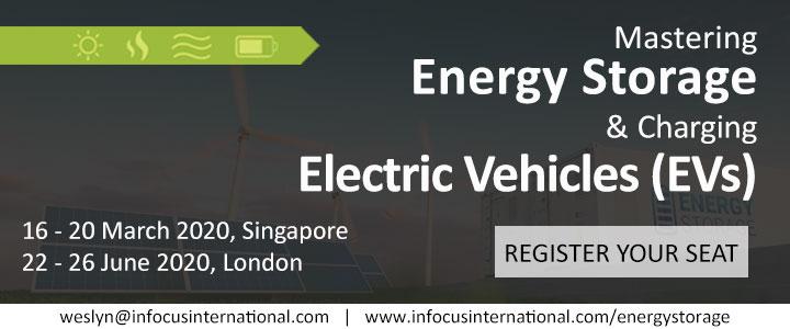 Mastering Energy Storage & Charging Electric Vehicles (EVs)