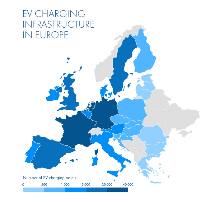 EV Charging Infrastructure Europe